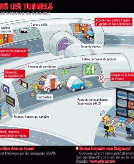 La sécurité dans les tunnels de la Métropole de Lyon
