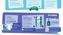 Comment faire pour limiter la pollution ?