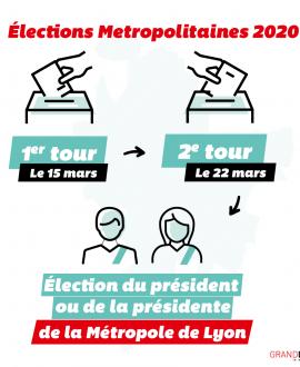 Élections : comment le conseil de la Métropole est élu ?