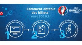 10 juin au 10 juillet : la billetterie de l'Euro 2016 ouverte !