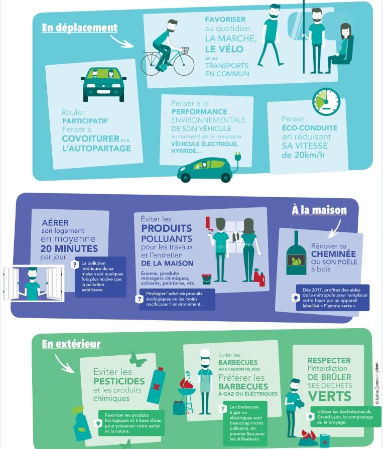 Quelques bons exemples à suivre pour limiter la pollution
