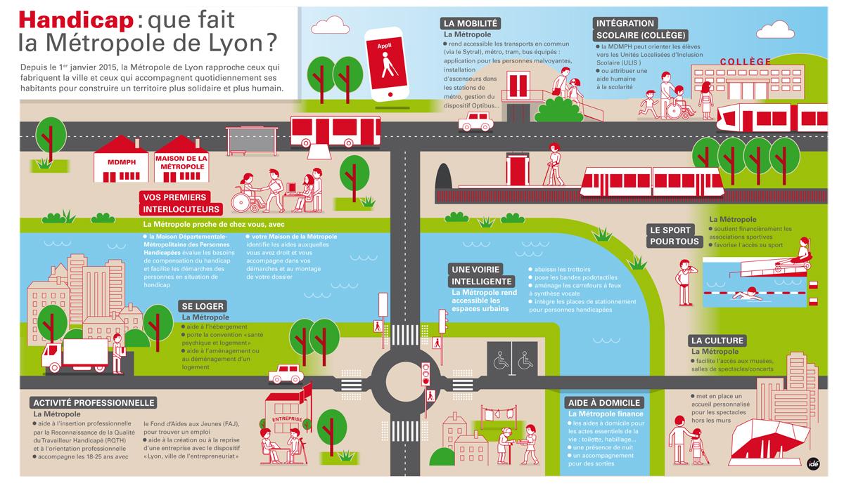 Handicap : que fait la Métropole de Lyon ?