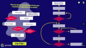 un jeu demande au joueur de replacer dans l'ordre des blocs contenant des étapes de la recette